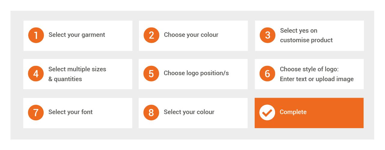 Customisation Guide